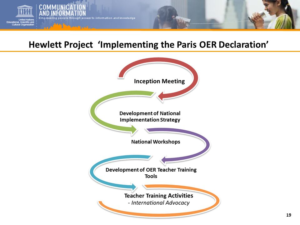 Hewlett Project Implementing the Paris OER Declaration 19