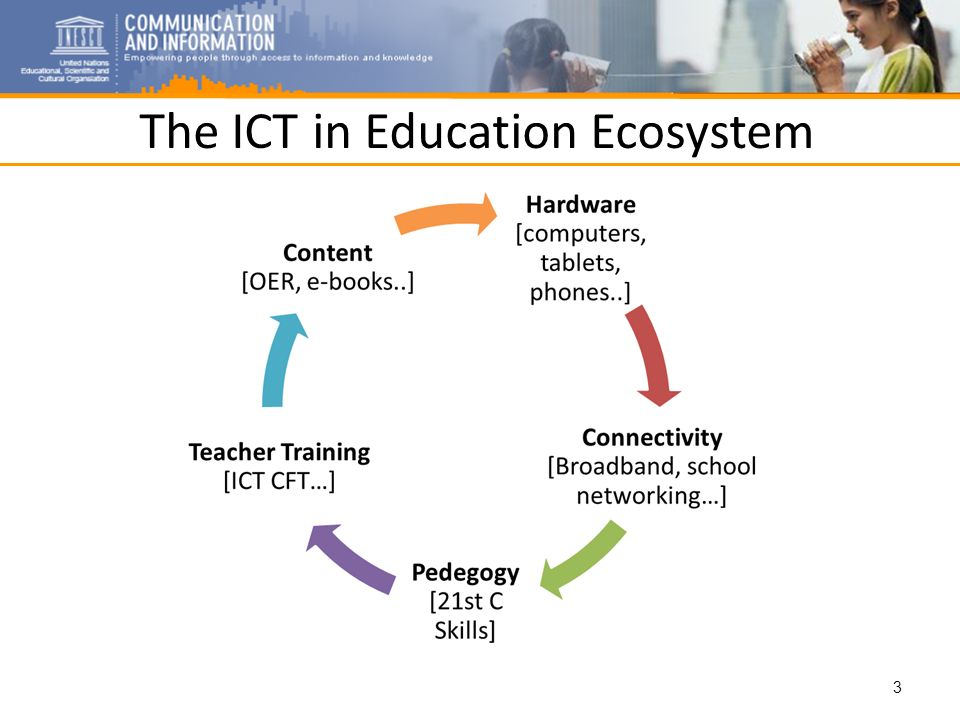 The ICT in Education Ecosystem 3