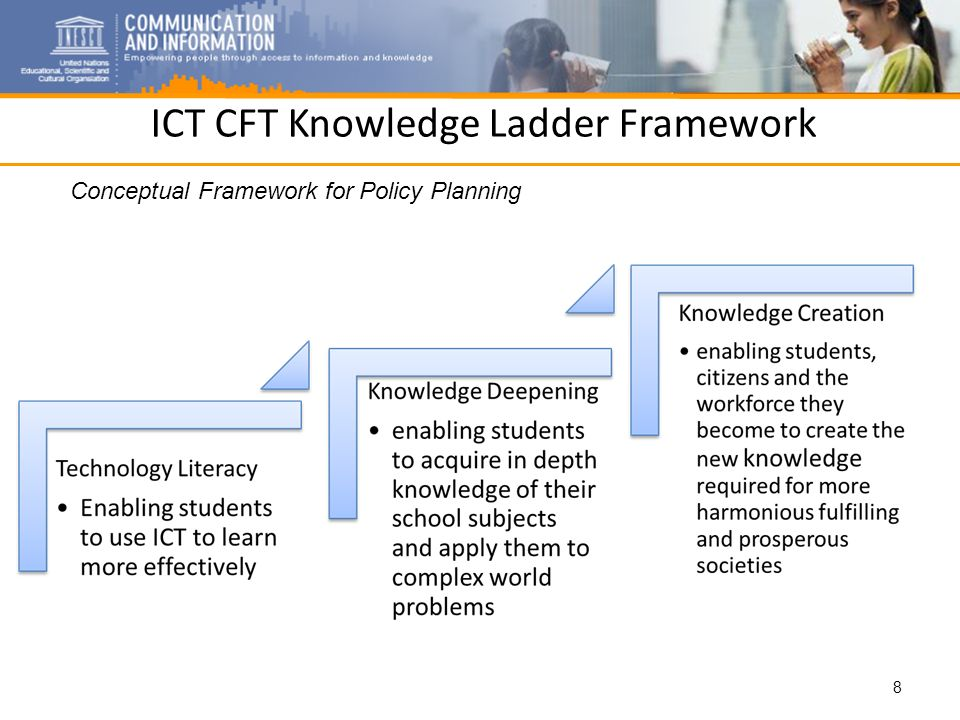ICT CFT Knowledge Ladder Framework 8 Conceptual Framework for Policy Planning