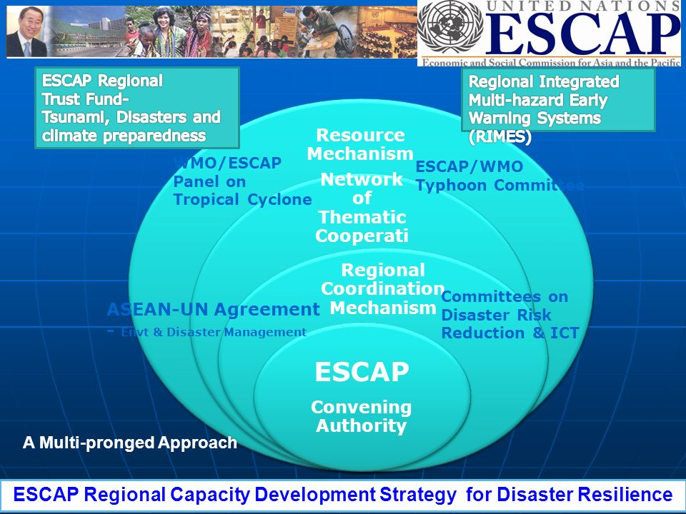Resource Mechanism Network of Thematic Cooperati on Regional Coordination Mechanism ESCAP Convening Authority ESCAP Regional Capacity Development Strategy for Disaster Resilience ASEAN-UN Agreement - Envt & Disaster Management ESCAP/WMO Typhoon Committee WMO/ESCAP Panel on Tropical Cyclone Committees on Disaster Risk Reduction & ICT A Multi-pronged Approach