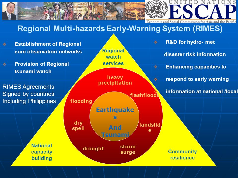 Regional Multi-hazards Early-Warning System (RIMES) Regional watch services National capacity building Community resilience Earthquake s And Tsunami heavy precipitation flooding drought flashfloods landslid e dry spell storm surge Establishment of Regional core observation networks Provision of Regional tsunami watch R&D for hydro- met disaster risk information Enhancing capacities to respond to early warning information at national /local RIMES Agreements Signed by countries Including Philippines