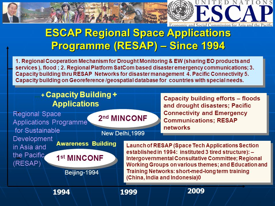 10 ESCAP Regional Space Applications Programme (RESAP) – Since 1994 Institutional Mechanism – Intergovernmental Consultative Committee (ICC) – Members Space and User Agencies – addressing development and DRM issues – annually meets to review progress and formulate work program (annually) Promoting Regional Cooperation Mechanisms – RESAP Education and Training Networks for capacity building (China (Wuhan Univ.), India (CSSTEAP) and Indonesia (LAPAN)) : to assist regional countries affordable access and effective use of Space applications for Development and DRM Enhancing Regional Cooperative Mechanisms for DRM - drought mechanism, platform for emergency communications, Others: Georeferenced/geospatial database for disaster risk preparedness, Pacific Connectivity