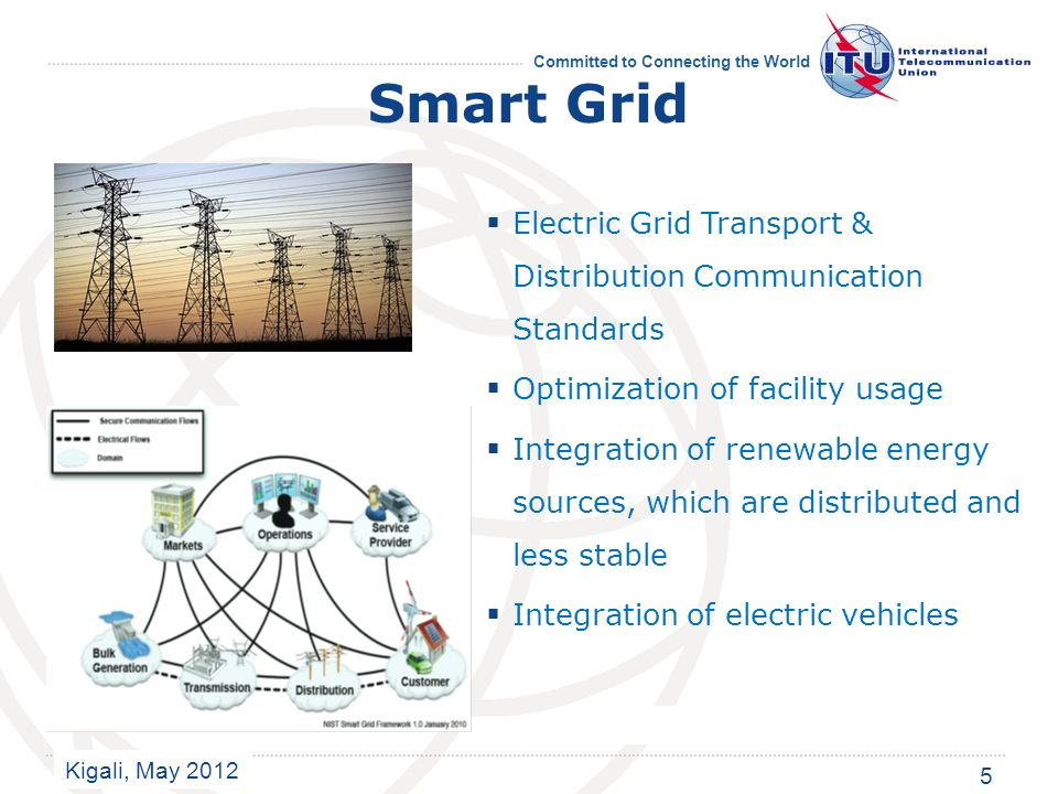 Kigali, May 2012 Committed to Connecting the World Smart Grid Electric Grid Transport & Distribution Communication Standards Optimization of facility usage Integration of renewable energy sources, which are distributed and less stable Integration of electric vehicles 5