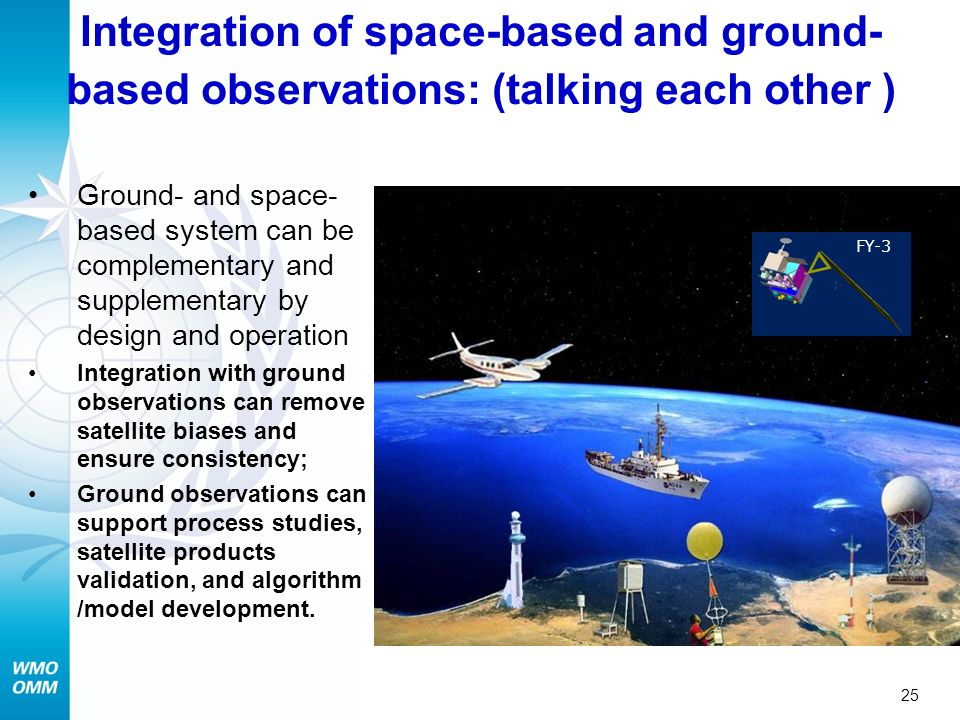 25 Integration of space-based and ground- based observations: (talking each other ) Ground- and space- based system can be complementary and supplementary by design and operation Integration with ground observations can remove satellite biases and ensure consistency; Ground observations can support process studies, satellite products validation, and algorithm /model development.