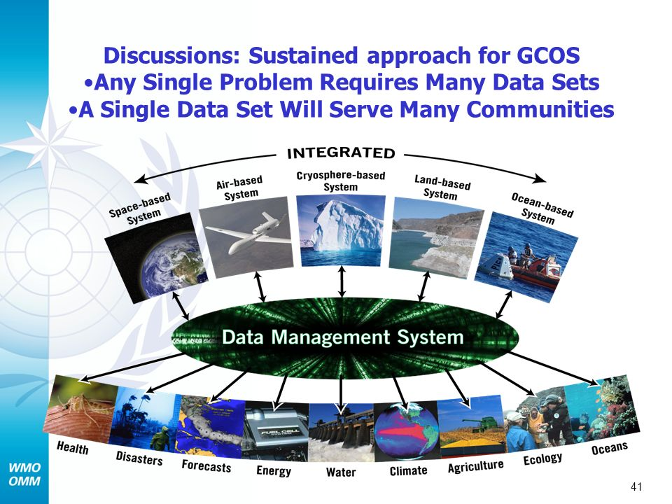 41 Discussions: Sustained approach for GCOS Any Single Problem Requires Many Data Sets A Single Data Set Will Serve Many Communities