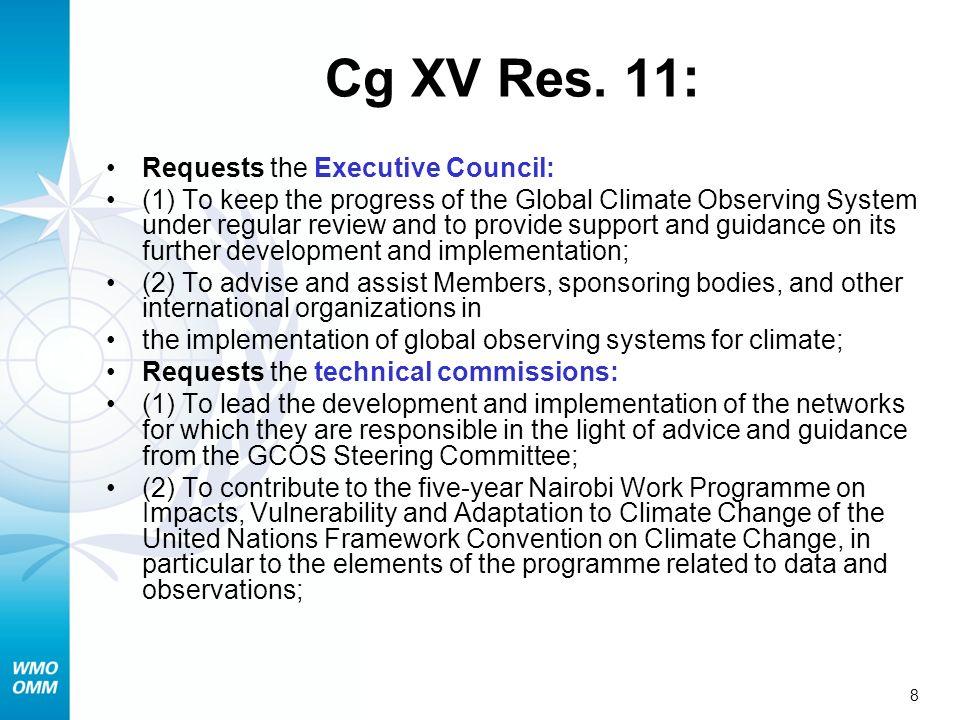 8 Cg XV Res.