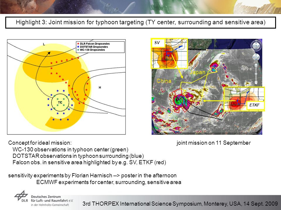 3rd THORPEX International Science Symposium, Monterey, USA, 14 Sept.