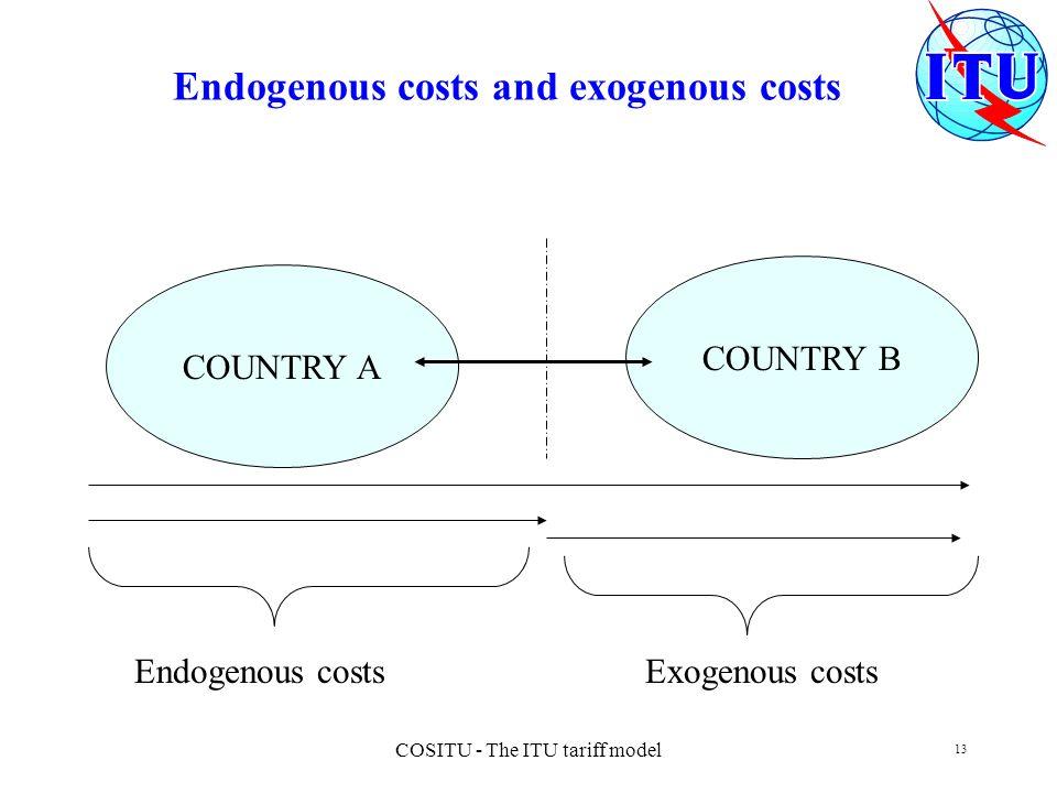 COSITU - The ITU tariff model 13 Endogenous costs and exogenous costs COUNTRY A COUNTRY B Endogenous costsExogenous costs