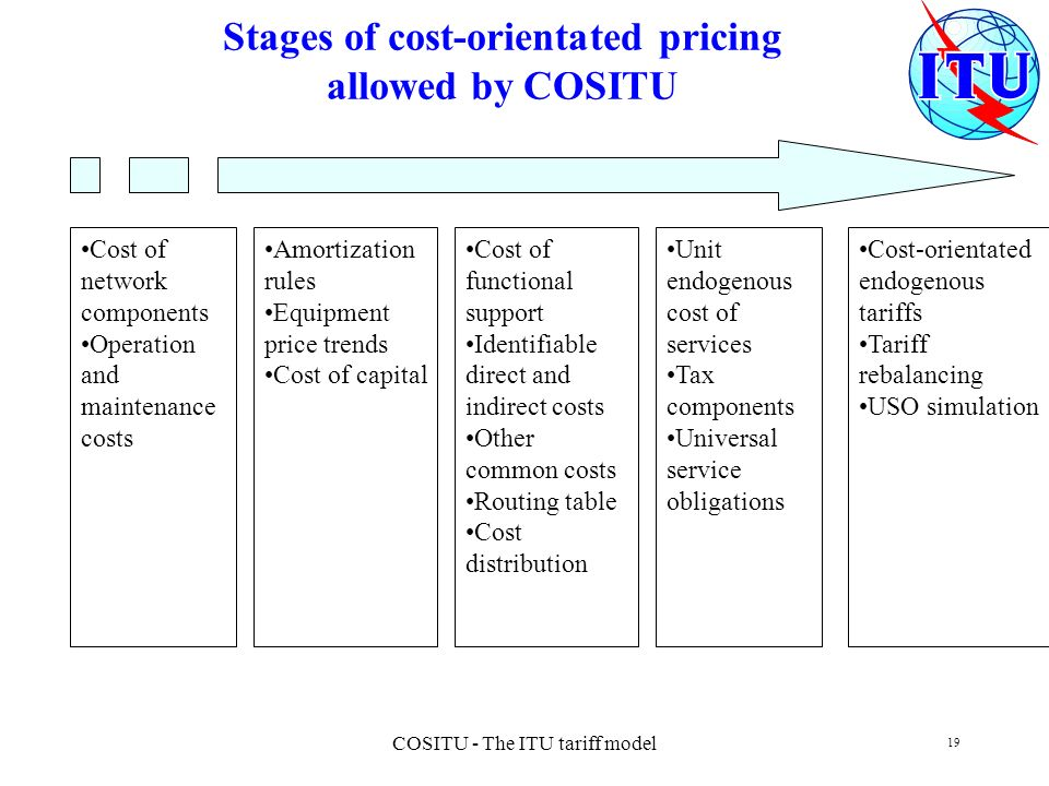 COSITU - The ITU tariff model 19 Stages of cost-orientated pricing allowed by COSITU Cost of network components Operation and maintenance costs Amorti