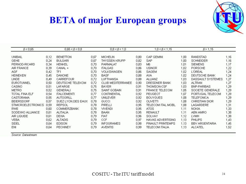 COSITU - The ITU tariff model 34 BETA of major European groups