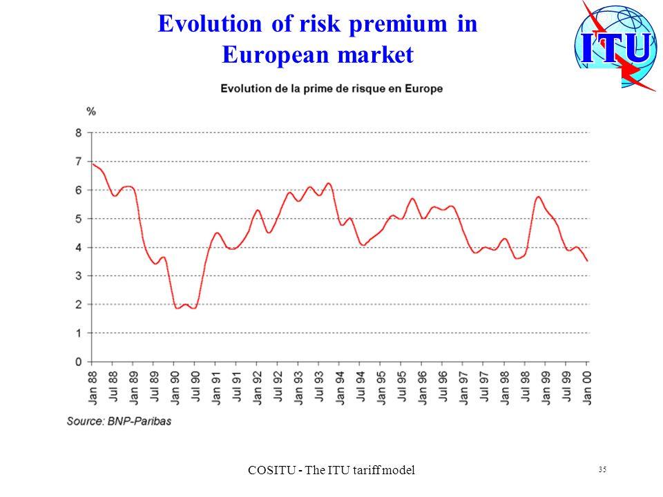 COSITU - The ITU tariff model 35 Evolution of risk premium in European market