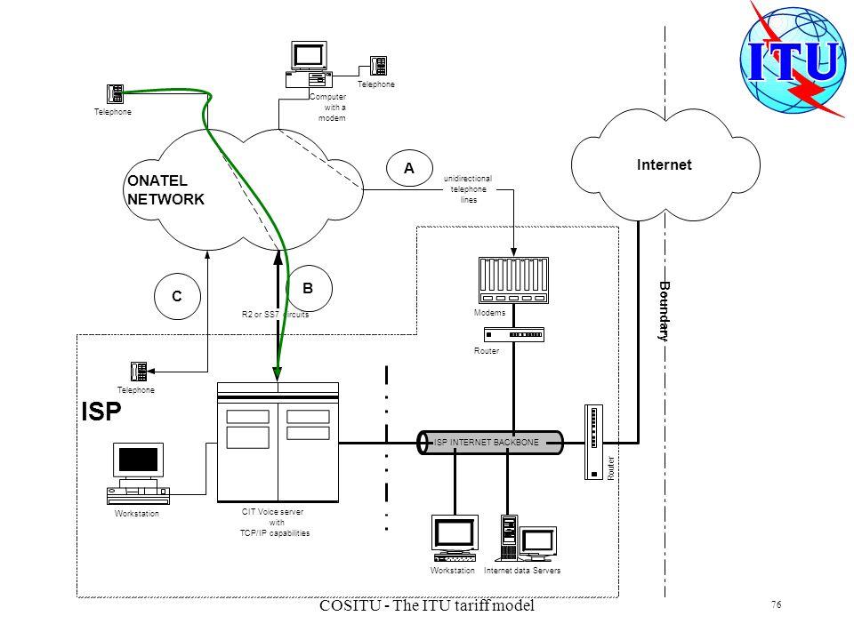 COSITU - The ITU tariff model 76 Workstation A B C Telephone