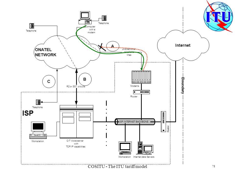 COSITU - The ITU tariff model 78 Workstation A B C Telephone