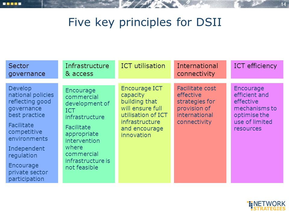 14 Five key principles for DSII Sector governance Infrastructure & access ICT utilisationInternational connectivity ICT efficiency Develop national policies reflecting good governance best practice Facilitate competitive environments Independent regulation Encourage private sector participation Encourage commercial development of ICT infrastructure Facilitate appropriate intervention where commercial infrastructure is not feasible Encourage ICT capacity building that will ensure full utilisation of ICT infrastructure and encourage innovation Facilitate cost effective strategies for provision of international connectivity Encourage efficient and effective mechanisms to optimise the use of limited resources