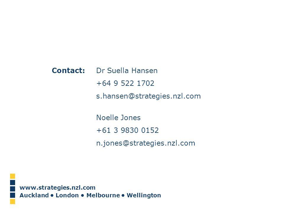 www.strategies.nzl.com Auckland London Melbourne Wellington Contact:Dr Suella Hansen +64 9 522 1702 s.hansen@strategies.nzl.com Noelle Jones +61 3 9830 0152 n.jones@strategies.nzl.com