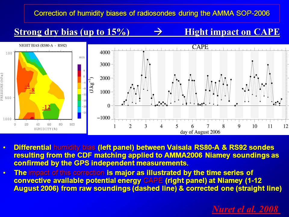 Correction of humidity biases of radiosondes during the AMMA SOP-2006 Differential humidity bias (left panel) between Vaisala RS80-A & RS92 sondes resulting from the CDF matching applied to AMMA2006 Niamey soundings as confirmed by the GPS independent measurements.Differential humidity bias (left panel) between Vaisala RS80-A & RS92 sondes resulting from the CDF matching applied to AMMA2006 Niamey soundings as confirmed by the GPS independent measurements.