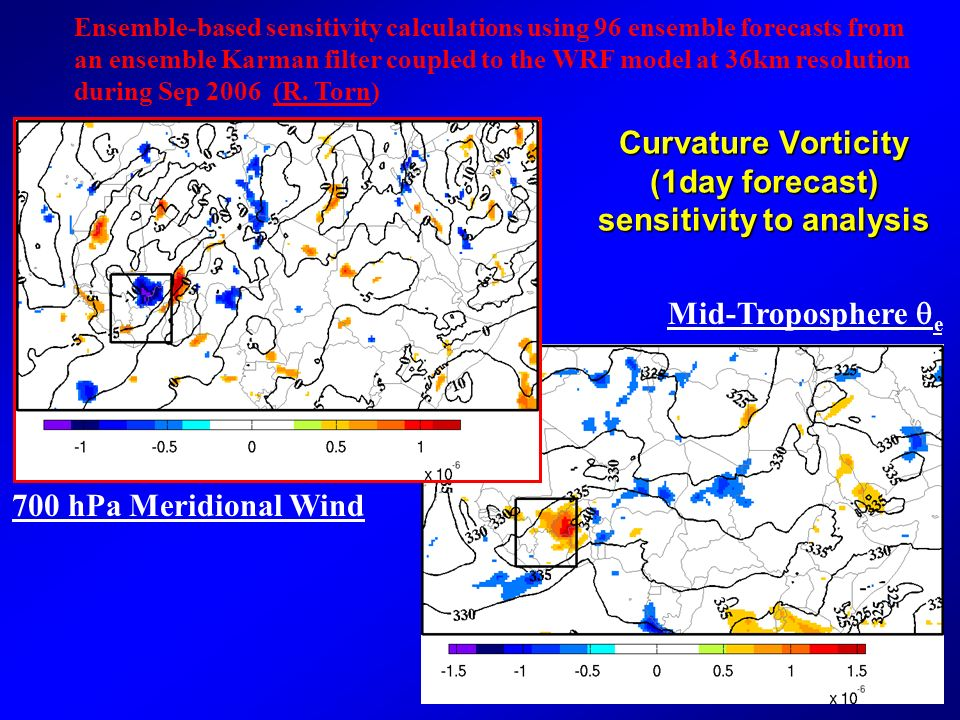 Curvature Vorticity (1day forecast) sensitivity to analysis 700 hPa Meridional Wind Mid-Troposphere e Ensemble-based sensitivity calculations using 96 ensemble forecasts from an ensemble Karman filter coupled to the WRF model at 36km resolution during Sep 2006 (R.