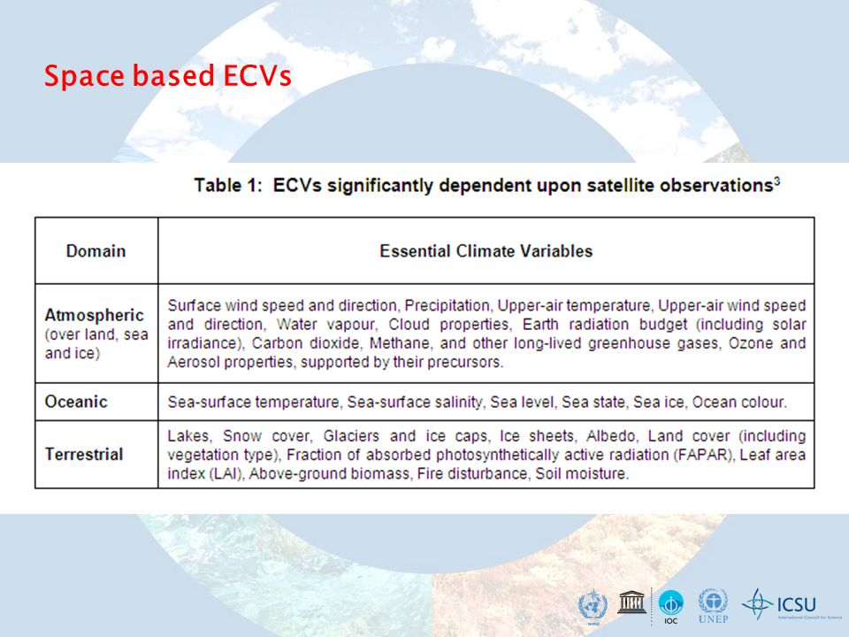 Space based ECVs