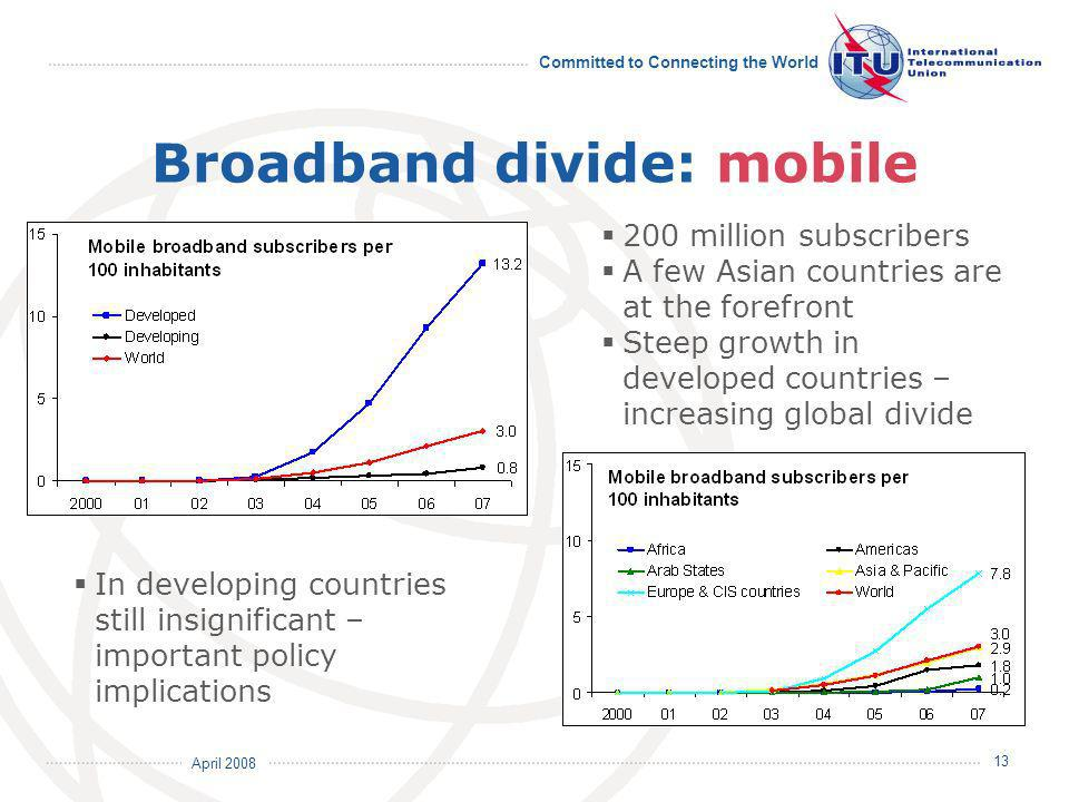 April 2008 Committed to Connecting the World 13 Broadband divide: mobile 200 million subscribers A few Asian countries are at the forefront Steep growth in developed countries – increasing global divide In developing countries still insignificant – important policy implications