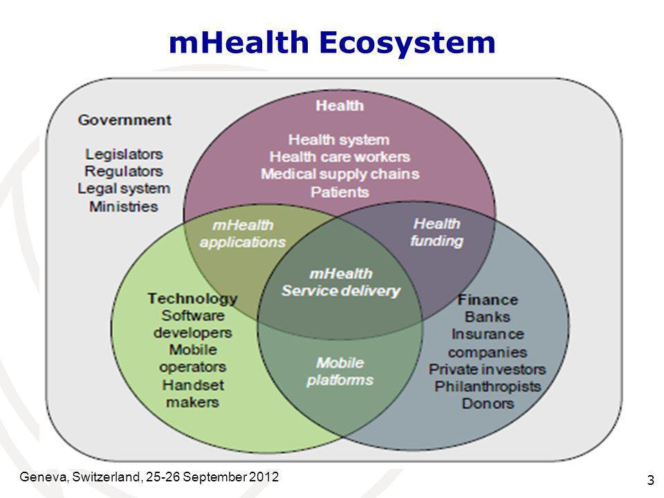 3 mHealth Ecosystem Geneva, Switzerland, 25-26 September 2012