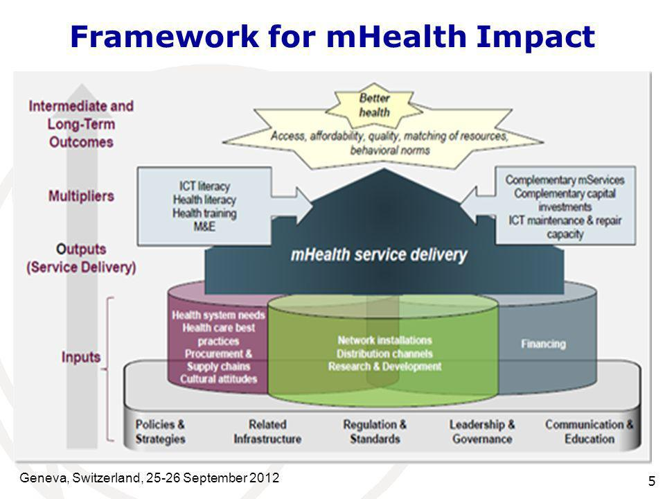 5 Framework for mHealth Impact Geneva, Switzerland, 25-26 September 2012