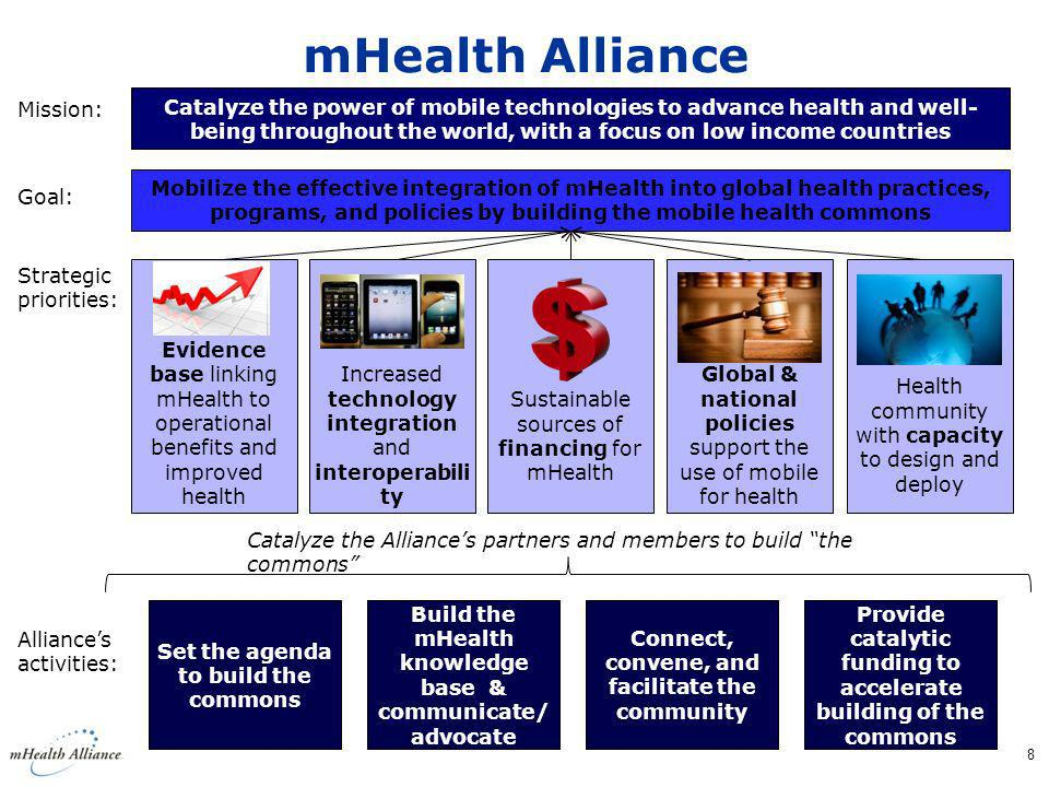 mHealth Alliance 8 Mission: Goal: Strategic priorities: Catalyze the power of mobile technologies to advance health and well- being throughout the wor