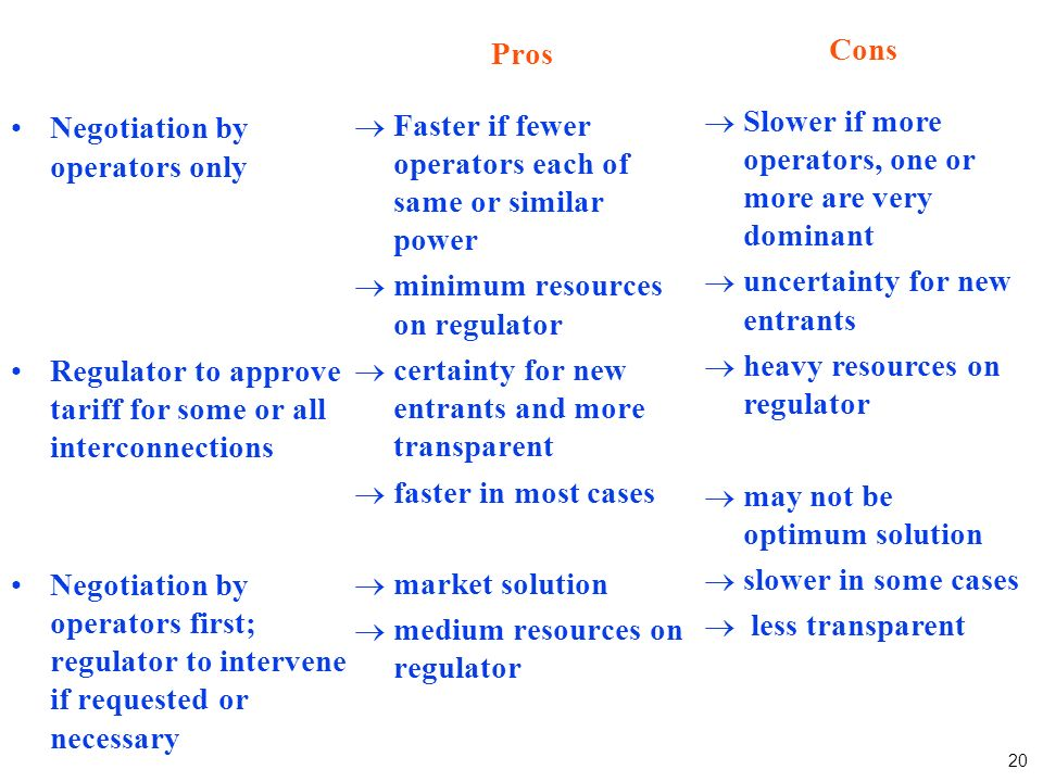 20 Negotiation by operators only Regulator to approve tariff for some or all interconnections Negotiation by operators first; regulator to intervene if requested or necessary Pros Faster if fewer operators each of same or similar power minimum resources on regulator certainty for new entrants and more transparent faster in most cases market solution medium resources on regulator Cons Slower if more operators, one or more are very dominant uncertainty for new entrants heavy resources on regulator may not be optimum solution slower in some cases less transparent