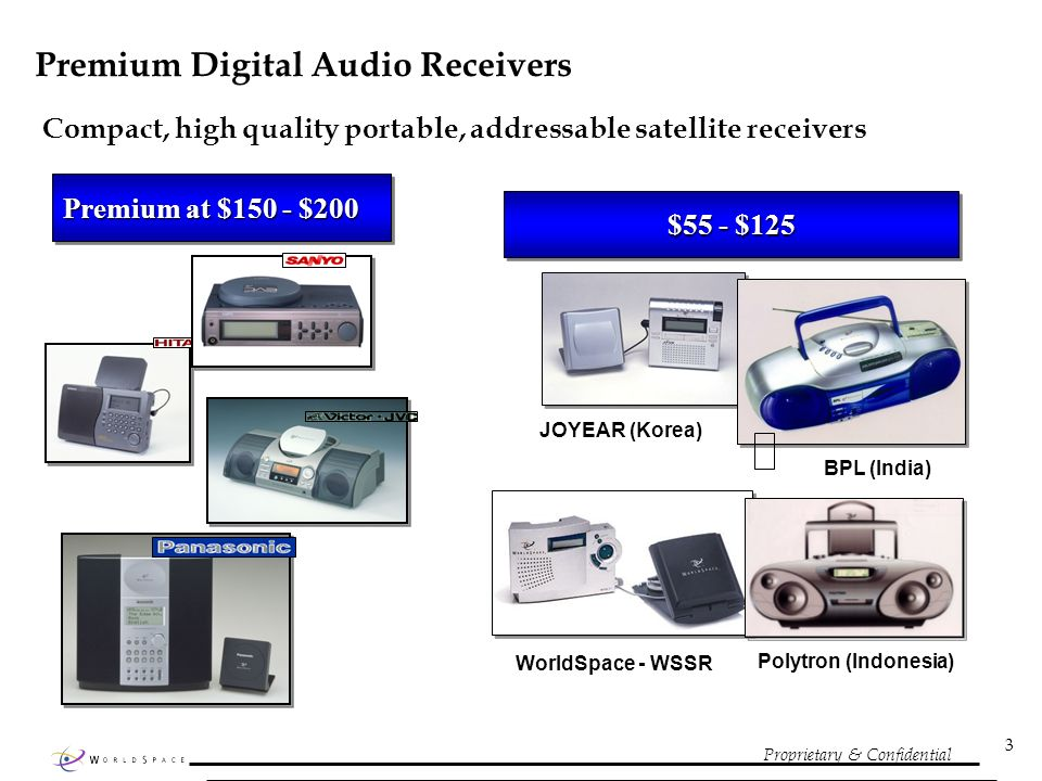 Proprietary & Confidential 3 Premium Digital Audio Receivers Compact, high quality portable, addressable satellite receivers Premium at $150 - $200 WorldSpace - WSSR JOYEAR (Korea) BPL (India) $55 - $125 Polytron (Indonesia)