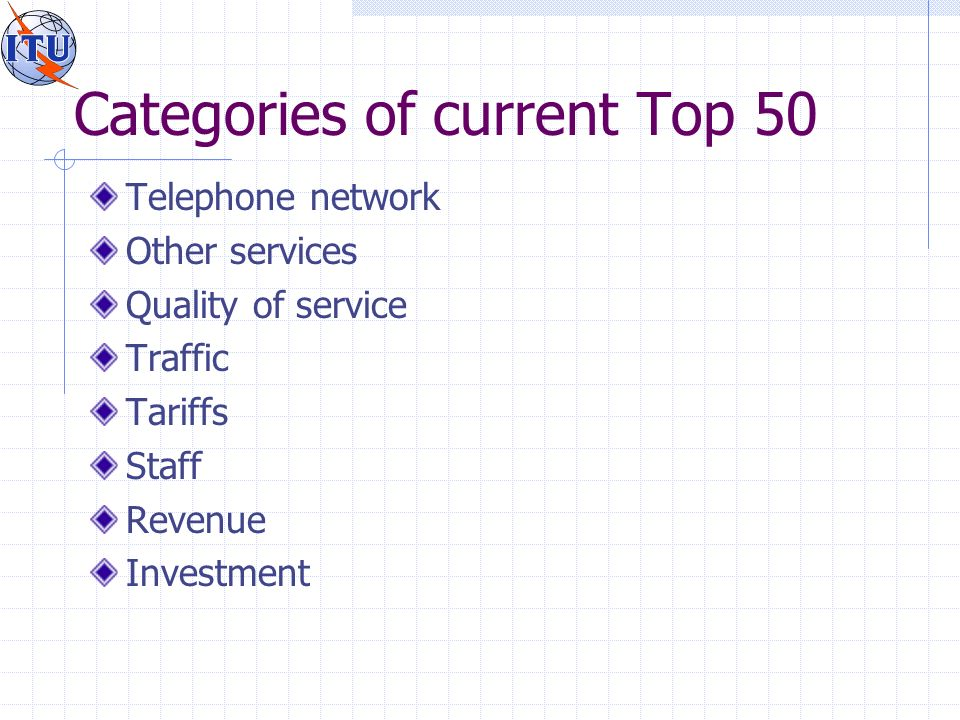 Categories of current Top 50 Telephone network Other services Quality of service Traffic Tariffs Staff Revenue Investment