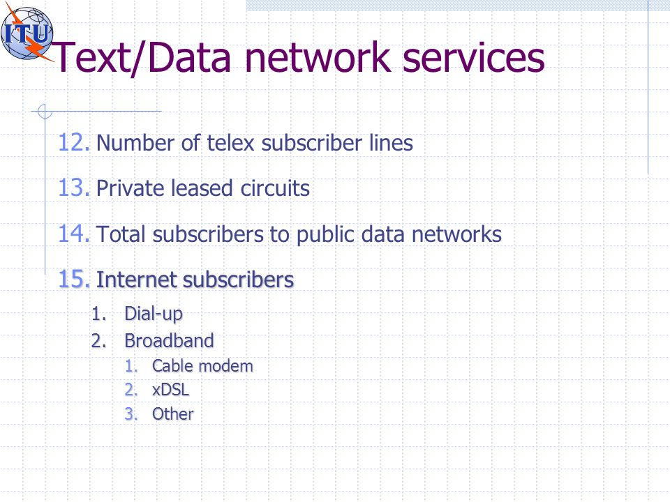 Text/Data network services 16.