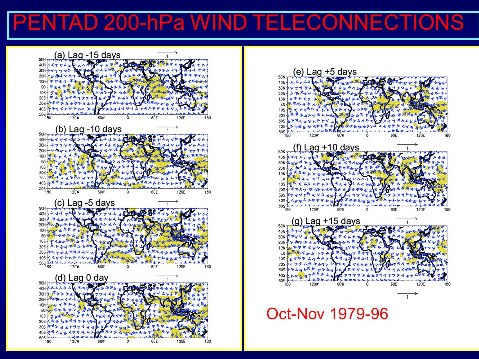 PENTAD 850-hPa WIND TELECONNECTIONS Oct-Nov 1979-96