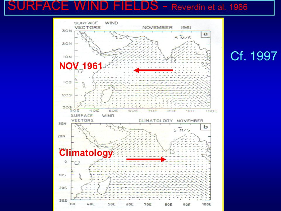 PENTAD COMPOSITE 850-hPa WINDS Warm Phase ~ W. Indian Ocean Cold Phase ~ W. Indian Ocean