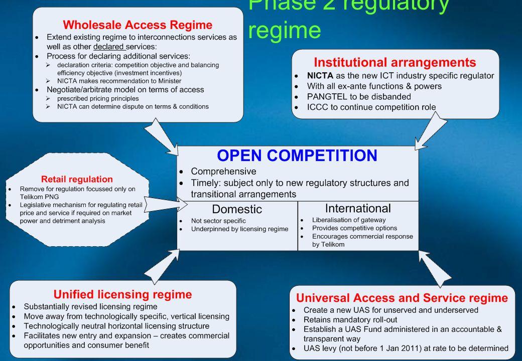5 Phase 2 regulatory regime