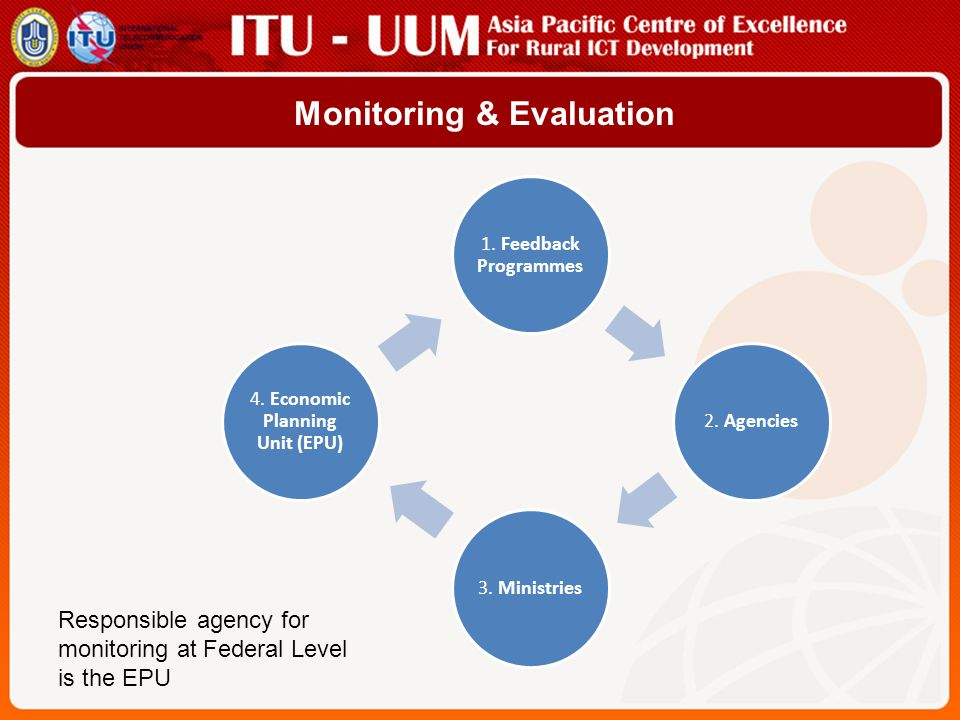 Monitoring & Evaluation 1. Feedback Programmes 2. Agencies3. Ministries 4. Economic Planning Unit (EPU) Responsible agency for monitoring at Federal L