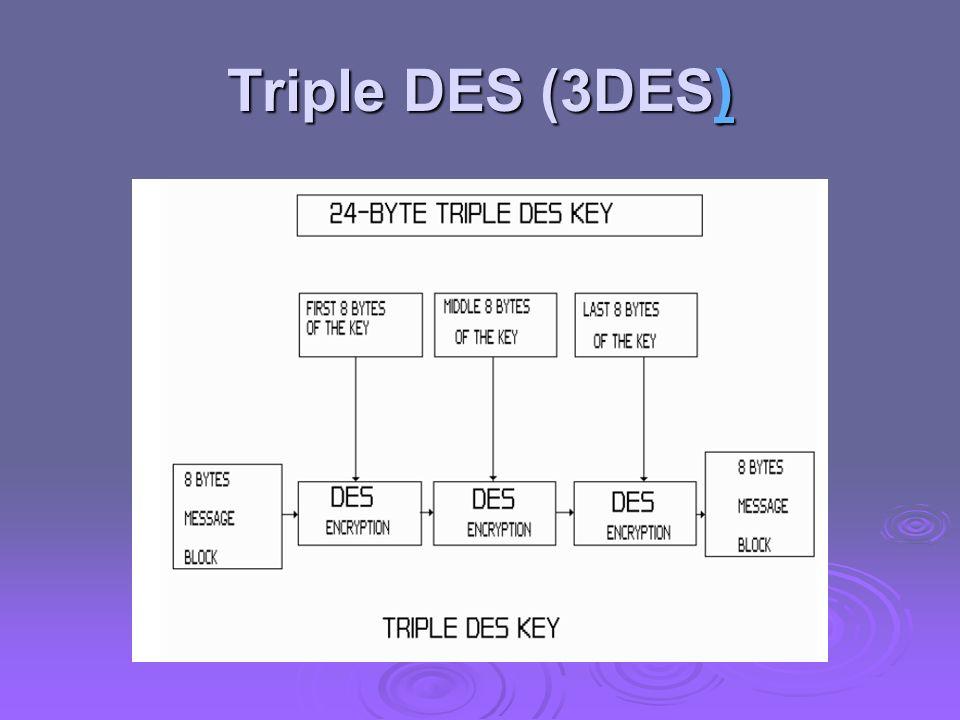 Triple DES (3DES) )