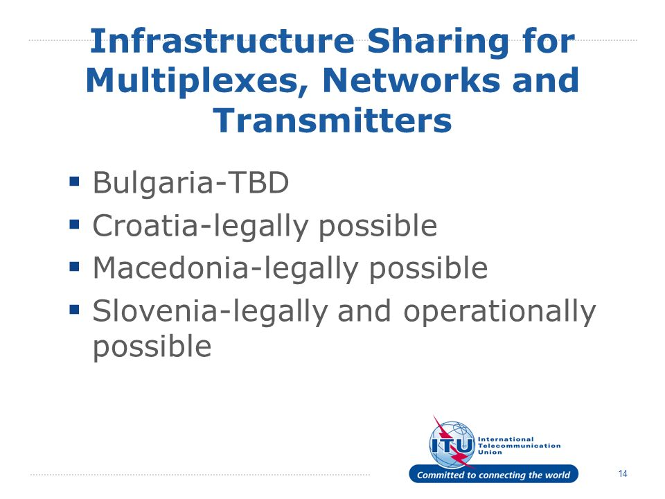 14 Infrastructure Sharing for Multiplexes, Networks and Transmitters Bulgaria-TBD Croatia-legally possible Macedonia-legally possible Slovenia-legally and operationally possible