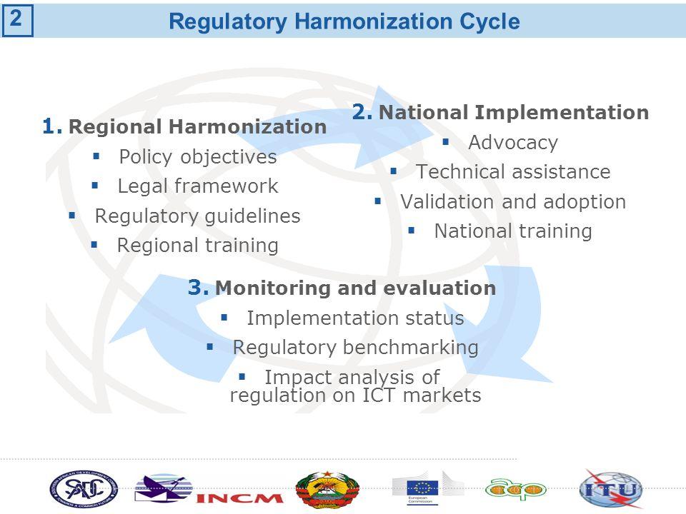 Regulatory Harmonization Cycle 1. National Implementation Advocacy Technical assistance Validation and adoption National training 1. Monitoring and ev