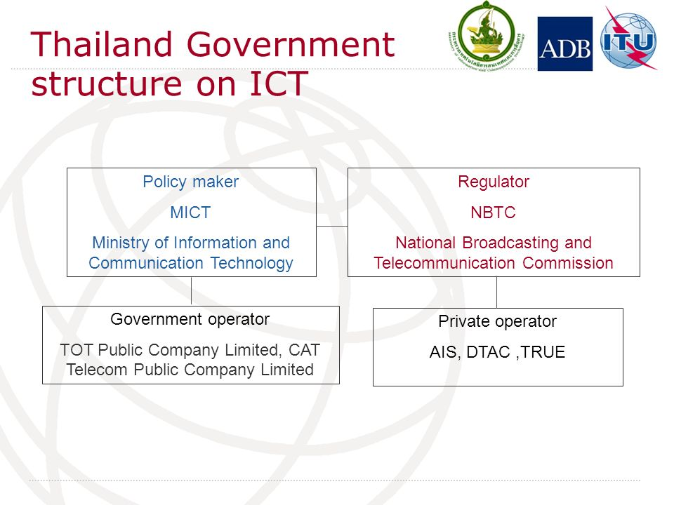 Thailand Government structure on ICT Policy maker MICT Ministry of Information and Communication Technology Regulator NBTC National Broadcasting and Telecommunication Commission Government operator TOT Public Company Limited, CAT Telecom Public Company Limited Private operator AIS, DTAC,TRUE