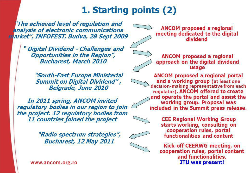 2. Working group members (1) ANCOM CNFR ANRCETI NMHH RATEL HAKOM APEK AEC RAK EKIP ICTA AKEP MITN