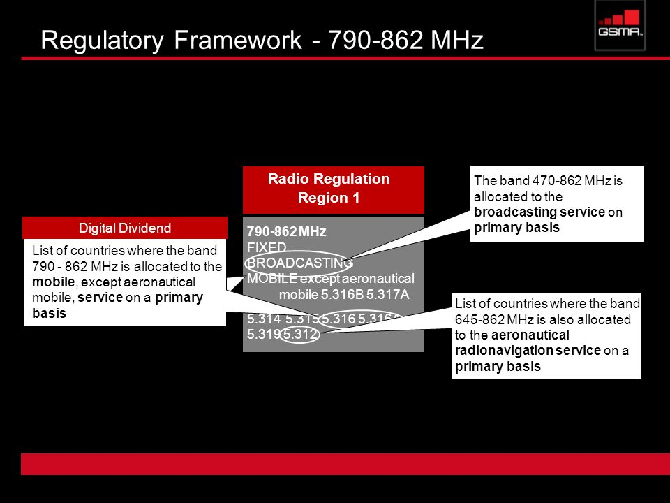 Regulatory Framework - 790-862 MHz Radio Regulation Region 1 790-862 MHz FIXED BROADCASTING MOBILE except aeronautical mobile 5.316B 5.317A 5.314 5.315 5.316 5.316A 5.319 5.312 The band 470-862 MHz is allocated to the broadcasting service on primary basis Digital Dividend List of countries where the band 790 - 862 MHz is allocated to the mobile, except aeronautical mobile, service on a primary basis List of countries where the band 645-862 MHz is also allocated to the aeronautical radionavigation service on a primary basis