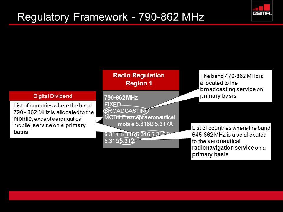 Regulatory Framework - 790-862 MHz Radio Regulation Region 1 790-862 MHz FIXED BROADCASTING MOBILE except aeronautical mobile 5.316B 5.317A 5.314 5.31