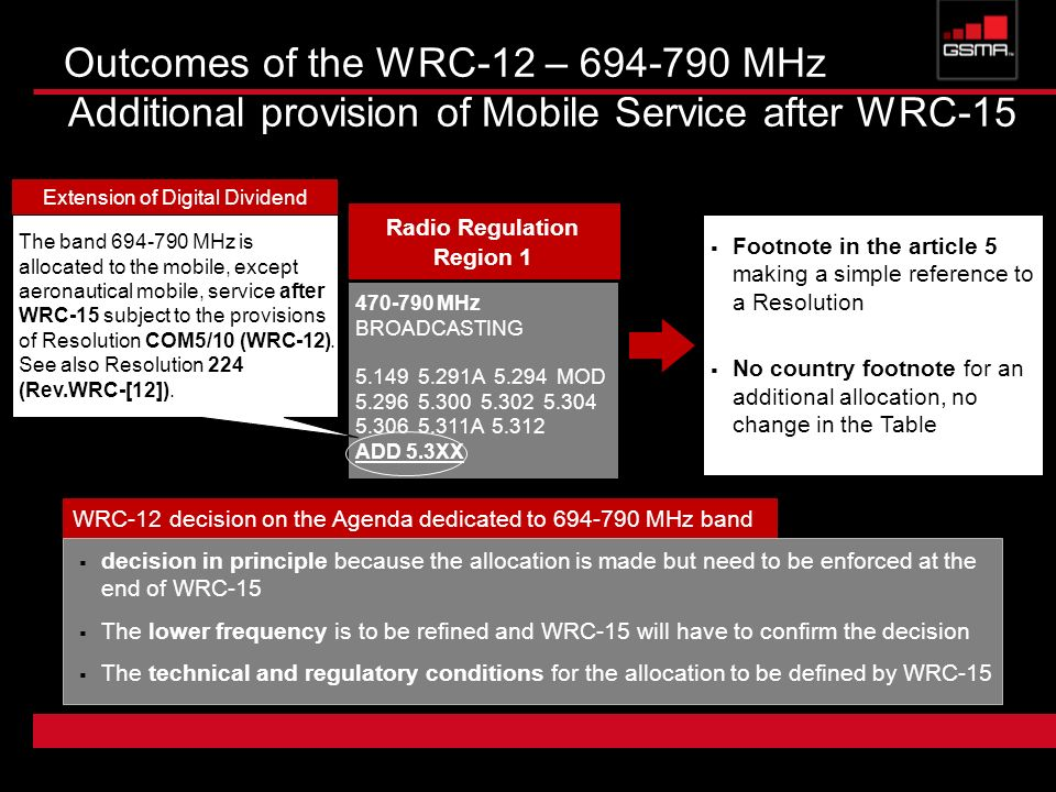 Outcomes of the WRC-12 – 694-790 MHz Additional provision of Mobile Service after WRC-15 Footnote in the article 5 making a simple reference to a Resolution No country footnote for an additional allocation, no change in the Table decision in principle because the allocation is made but need to be enforced at the end of WRC-15 The lower frequency is to be refined and WRC-15 will have to confirm the decision The technical and regulatory conditions for the allocation to be defined by WRC-15 WRC-12 decision on the Agenda dedicated to 694-790 MHz band 470-790 MHz BROADCASTING 5.149 5.291A 5.294 MOD 5.296 5.300 5.302 5.304 5.306 5.311A 5.312 ADD 5.3XX Extension of Digital Dividend Radio Regulation Region 1 The band 694-790 MHz is allocated to the mobile, except aeronautical mobile, service after WRC-15 subject to the provisions of Resolution COM5/10 (WRC-12).