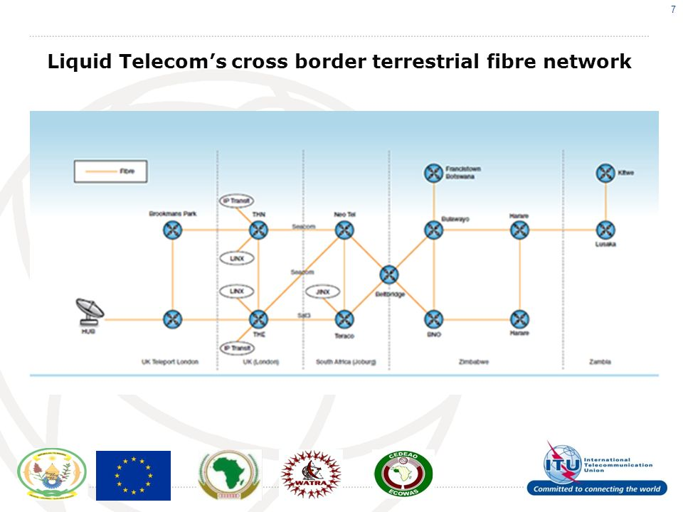 7 Liquid Telecoms cross border terrestrial fibre network