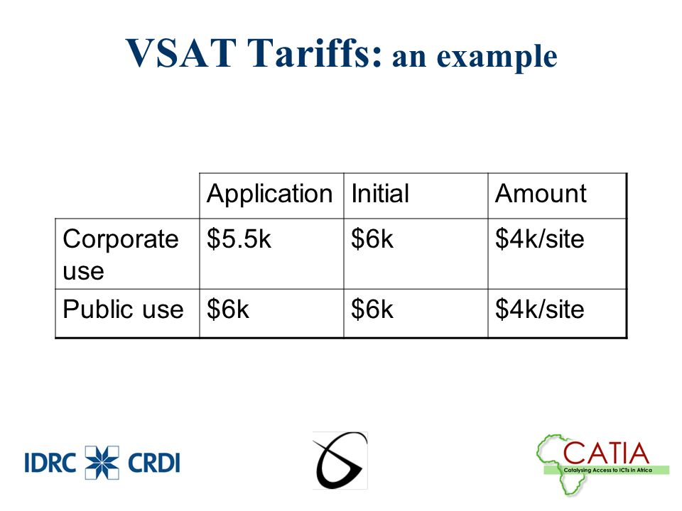VSAT Tariffs: an example ApplicationInitialAmount Corporate use $5.5k$6k$4k/site Public use$6k $4k/site