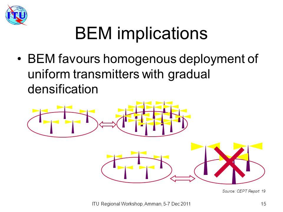 ITU Regional Workshop, Amman, 5-7 Dec 201115 BEM implications BEM favours homogenous deployment of uniform transmitters with gradual densification Source: CEPT Report 19