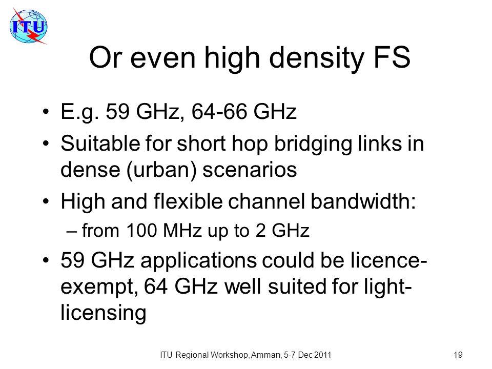 ITU Regional Workshop, Amman, 5-7 Dec 201119 Or even high density FS E.g. 59 GHz, 64-66 GHz Suitable for short hop bridging links in dense (urban) sce