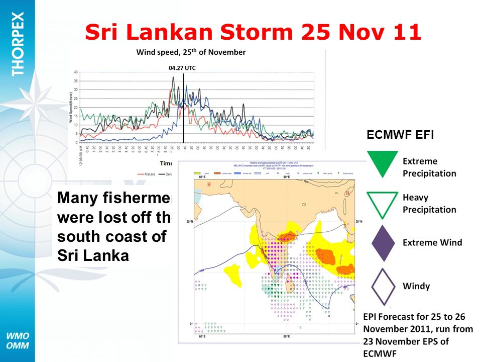 Sri Lankan Storm 25 Nov 11 Many fishermen were lost off the south coast of Sri Lanka ECMWF EFI