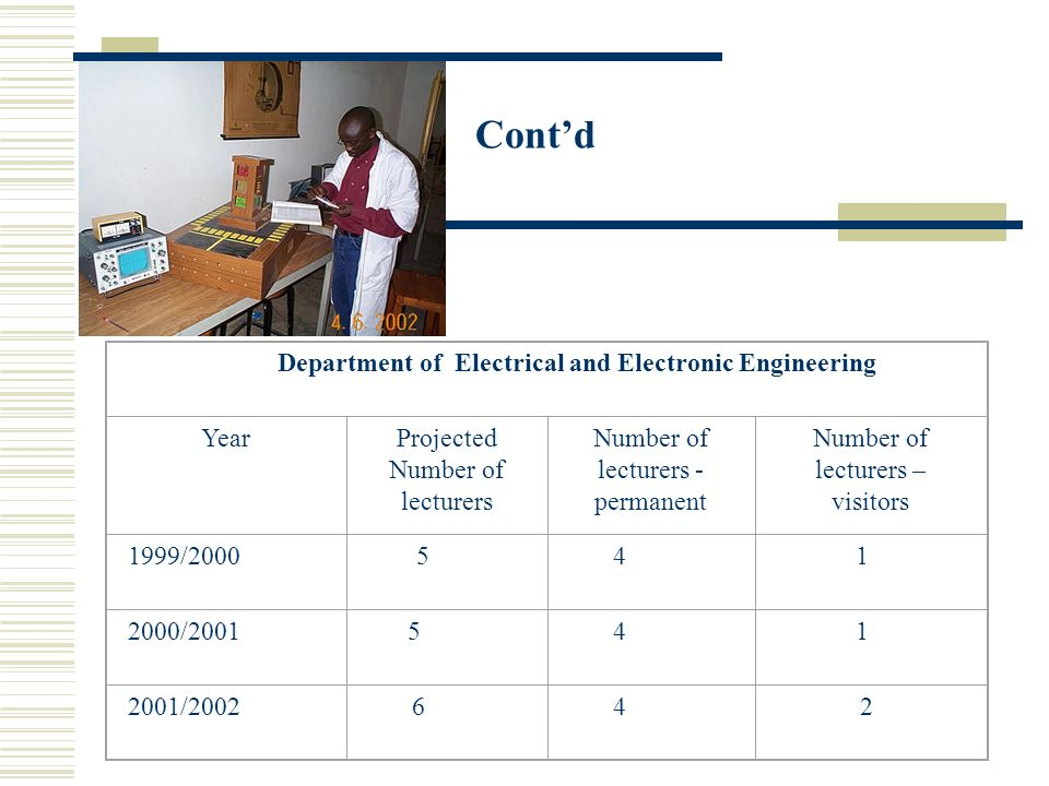 Department of Electrical and Electronic Engineering YearProjected Number of lecturers Number of lecturers - permanent Number of lecturers – visitors 1999/2000 5 4 1 2000/2001 5 4 1 2001/2002 6 4 2 Contd