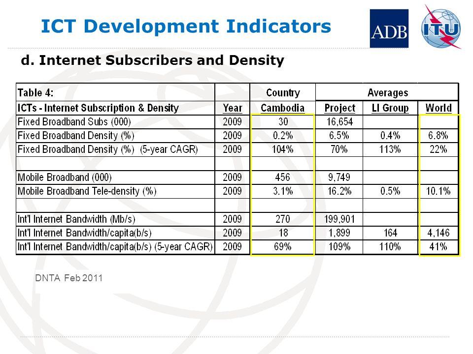 ICT Development Indicators 11 DNTA Feb 2011 d. Internet Subscribers and Density