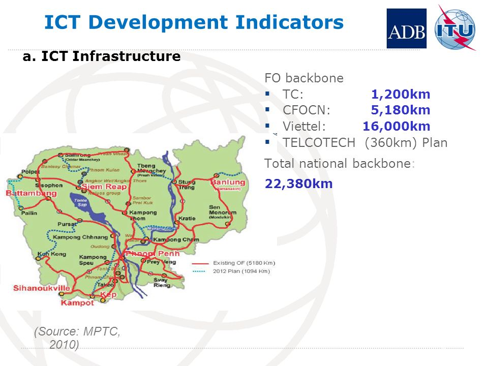 ICT Development Indicators 8 (Source: MPTC, 2010) FO backbone TC: 1,200km CFOCN: 5,180km Viettel:16,000km TELCOTECH (360km) Plan Total national backbo
